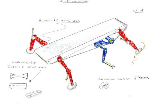 atob-conveyor